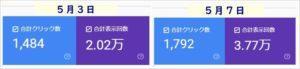 Googleコアアップデート アメブロ 表示回数